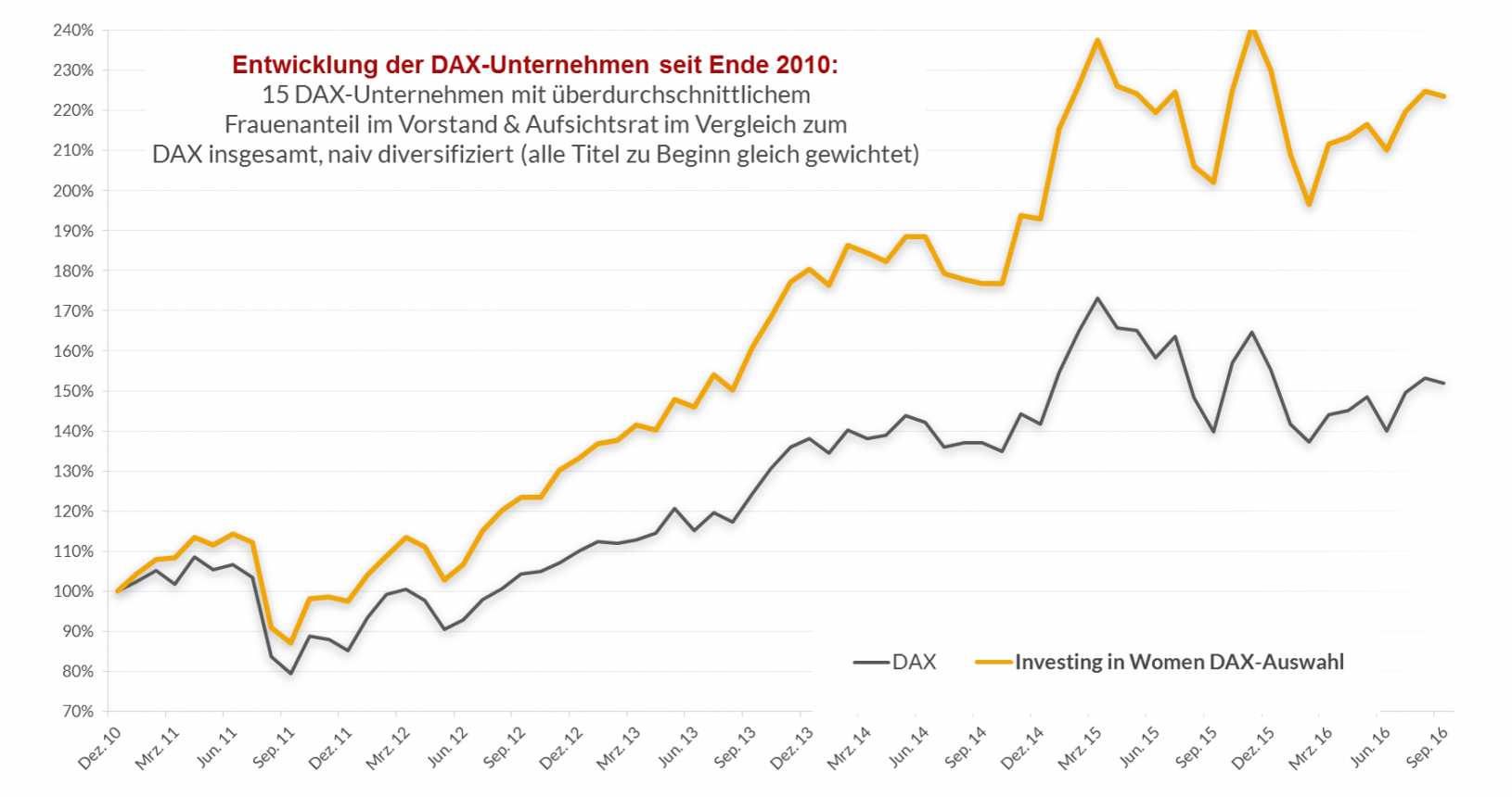 dax-portfolio-dt-9-16