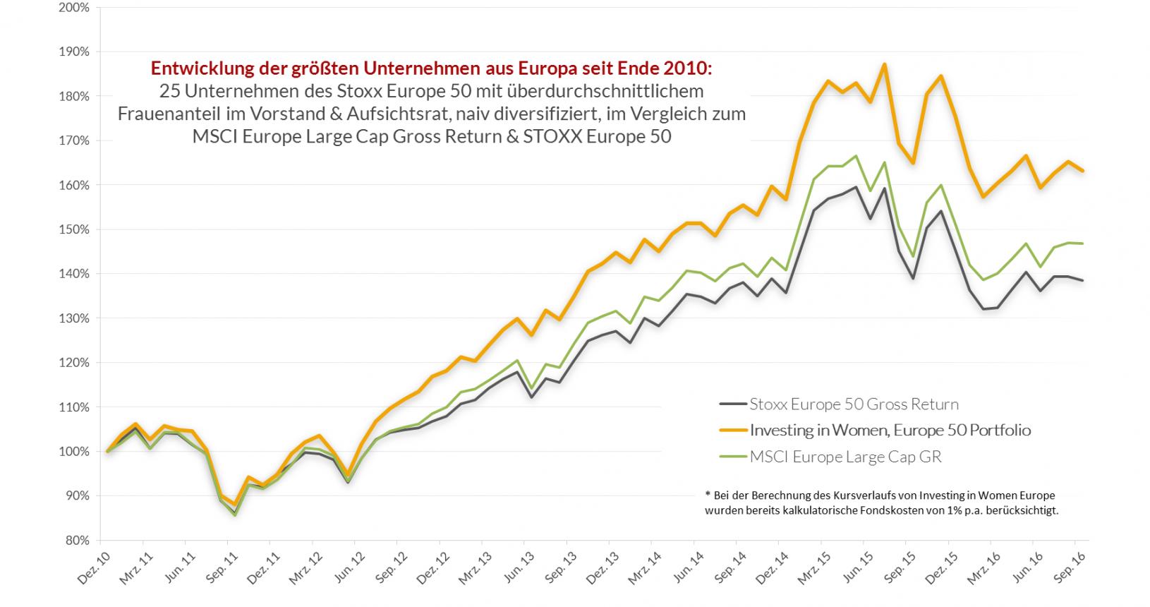 europe-50-portfolio-dt-9-16