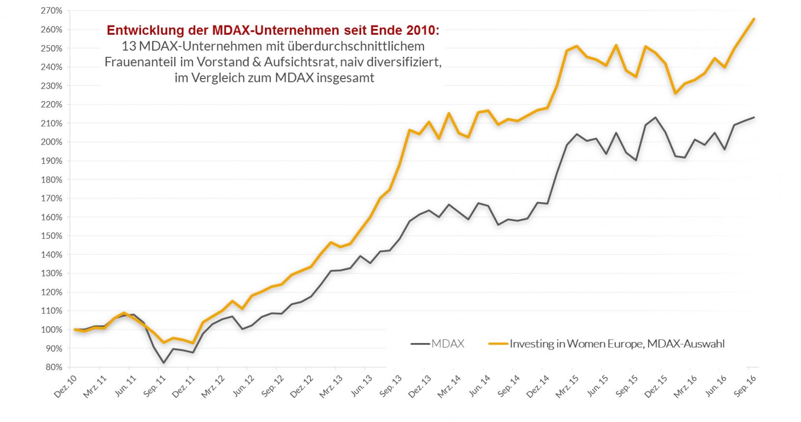 mdax-portfolio-dt-9-16